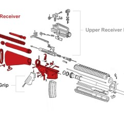 Ak 47 Receiver Parts Diagram 2000 S10 Blazer Wiring Of An Ar 15 Ar15 Wing Tactical
