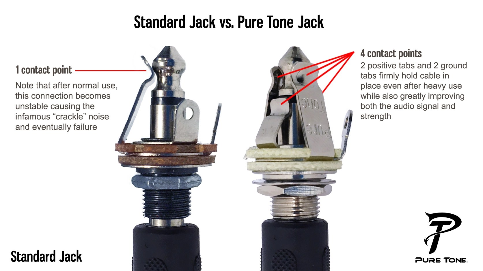 hight resolution of pure tone jack comparison jpg