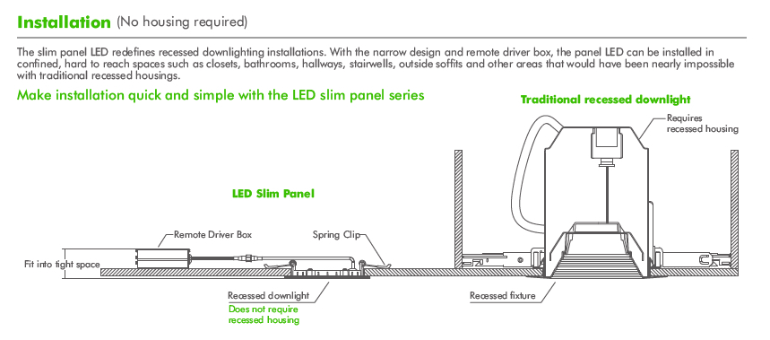 6 Inch Recessed LED Slim Panel, Round, Dimmable, 12W, 800