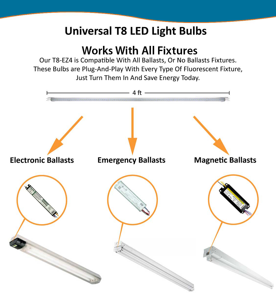 hight resolution of avoid initial labor cost by replacing the fluorescent tube with this compatible tube once fluorescent ballast fails there is no need to install a new