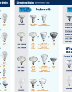 Sylvania phase out light bulbs replacement guide incandescent to cfl or led also bulb sizes shapes and temperatures charts reference rh superiorlighting