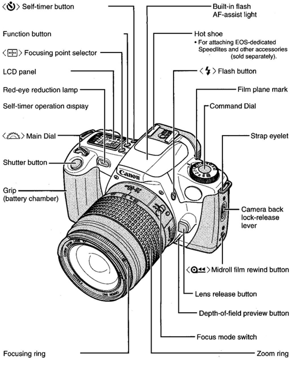 slr camera parts and controls deytookmyjerb