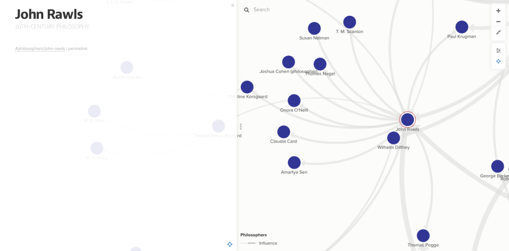 medium resolution of where some of us might make an outline a spreadsheet or a humble reading list oliveira created a complex social network visualization of a history of