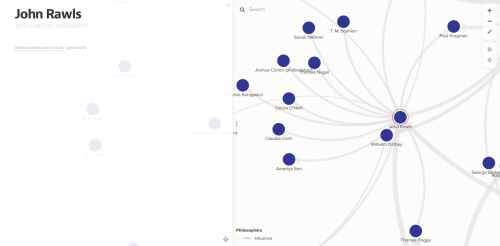 small resolution of where some of us might make an outline a spreadsheet or a humble reading list oliveira created a complex social network visualization of a history of