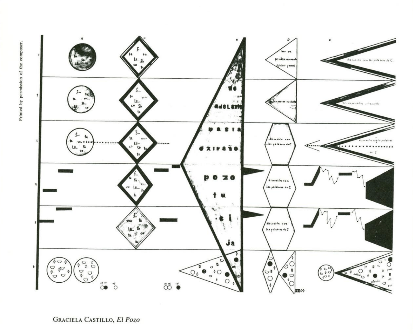 Notations John Cage Publishes A Book Of Graphic Musical