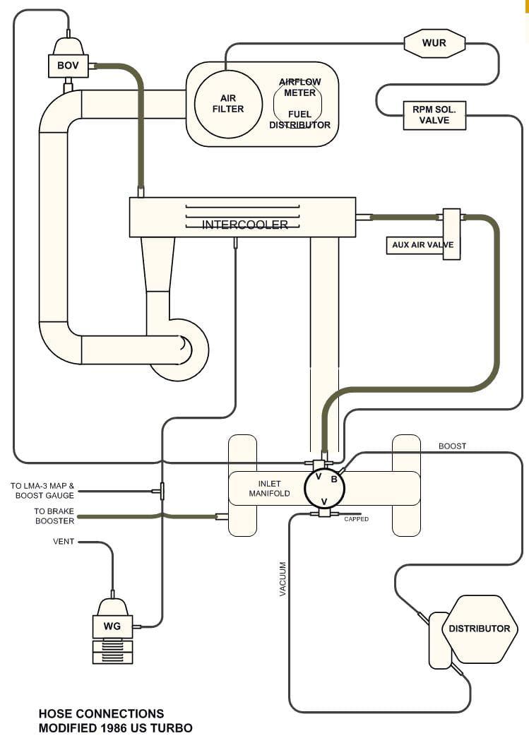 1978 porsche 930 wiring diagram
