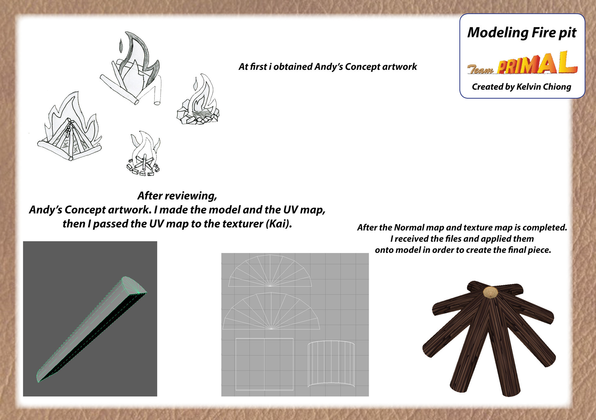 medium resolution of fire pit model uv creation