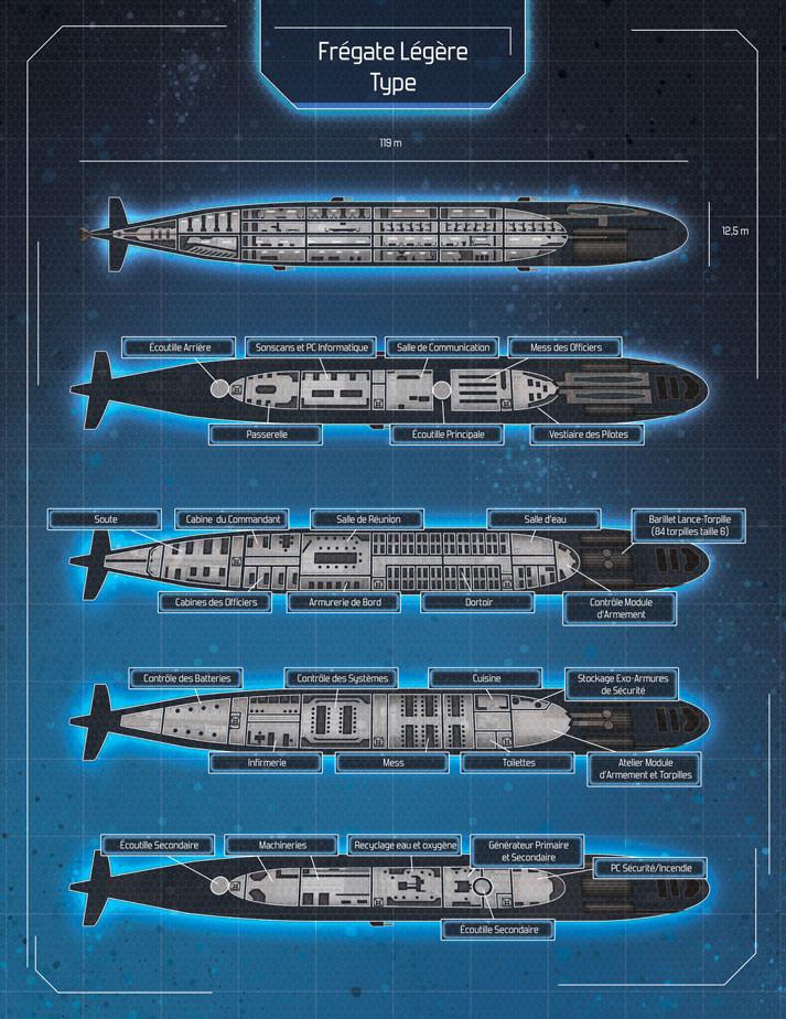 Submarine Map : submarine, ArtStation, POLARIS,, Game,, Dorian, Collet