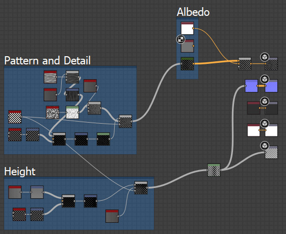 Tom gater designer nodes