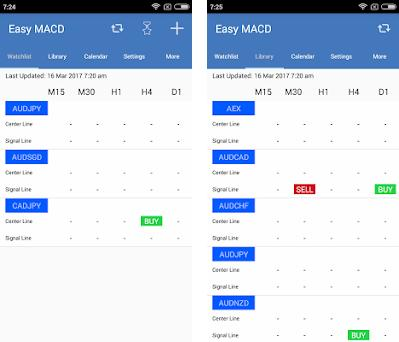Easy MACD Crossover (12, 26, 9) 1 2 20 apk download for