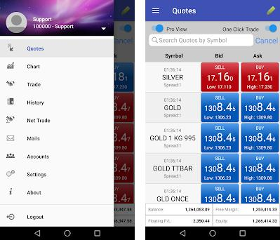 Forex trading zones app windows 10