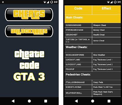 Cheat Codes for GTA 3 1 0 3 apk download for Android • com
