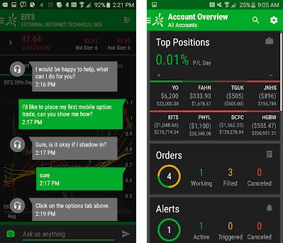 thinkorswim: Trade  Invest  Buy & Sell  82 3 apk download