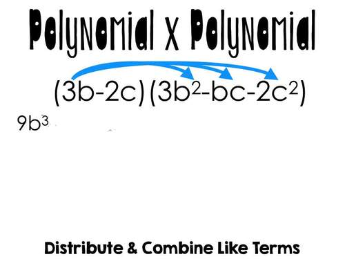 Multiplying Polynomials & Binomial Expansion Keynote by