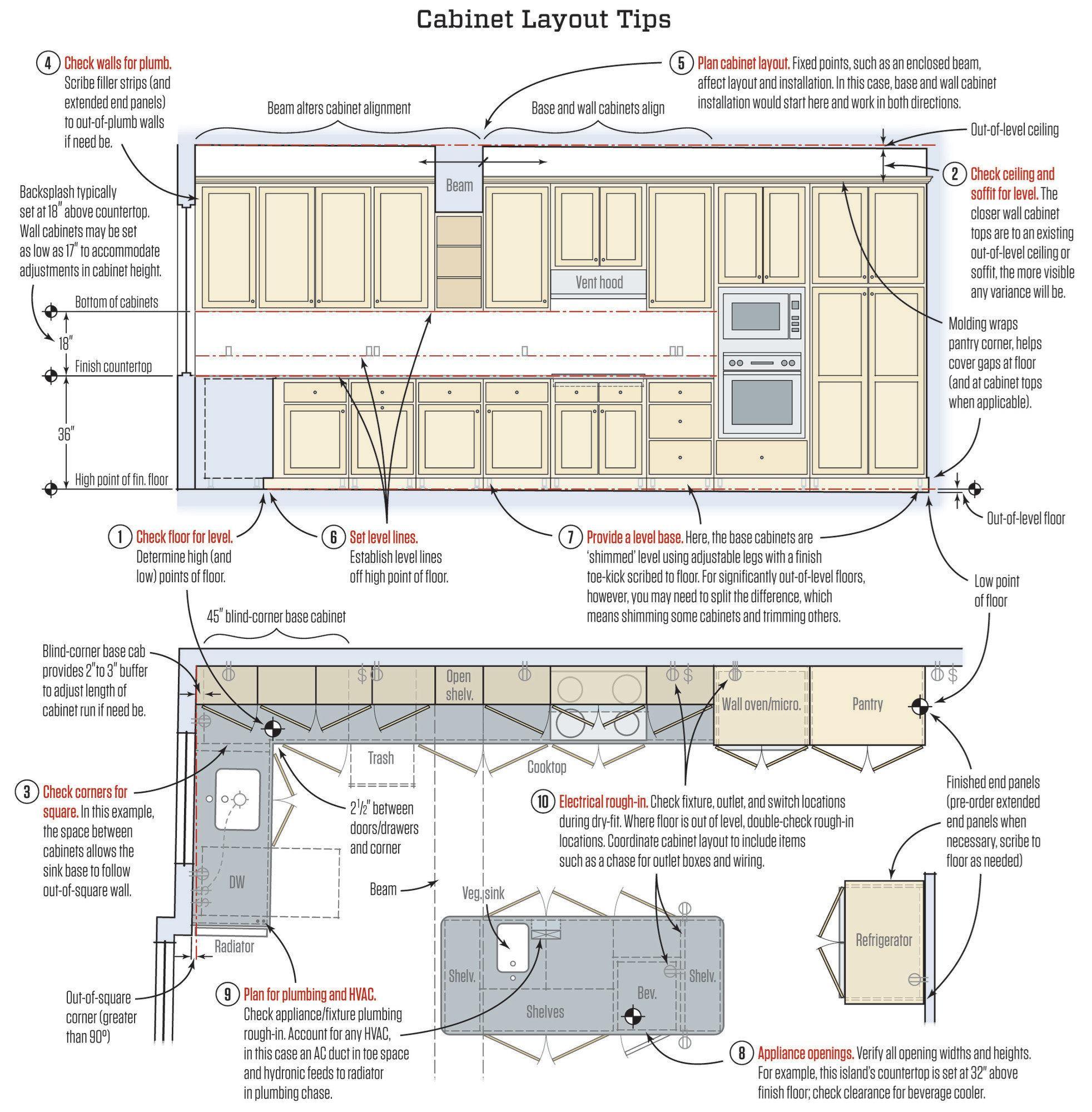 wiring diagram for kitchen appliances free download wiring diagram rh xwiaw us