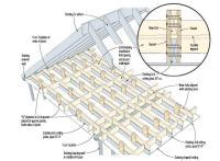 Beefing Up Attic Joists for Living Space   JLC Online ...