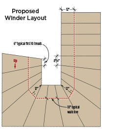 QA Winder Layout to Code  JLC Online  Staircases Codes and Standards Building Codes