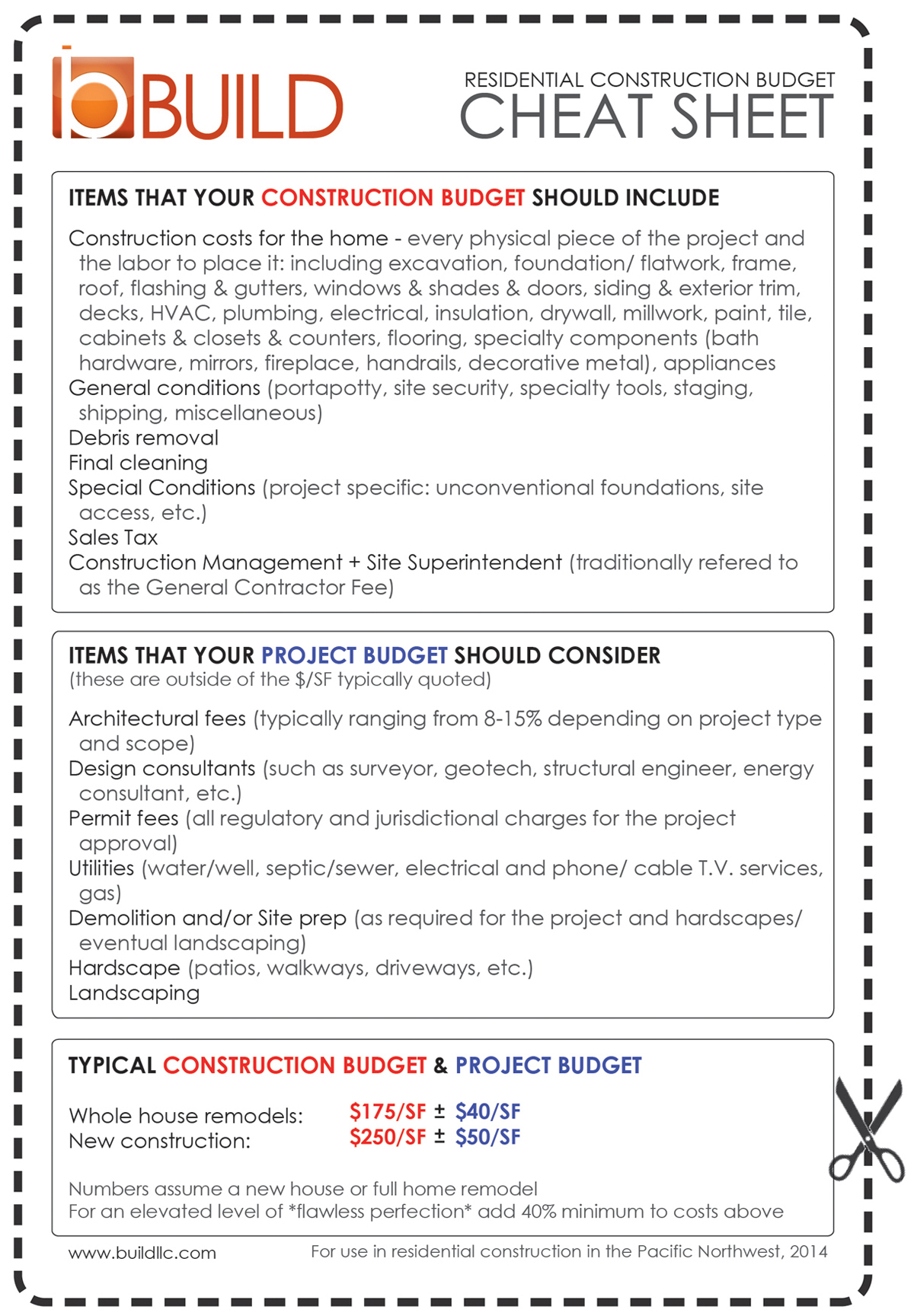 Construction Job Construction Job Expense Report Template