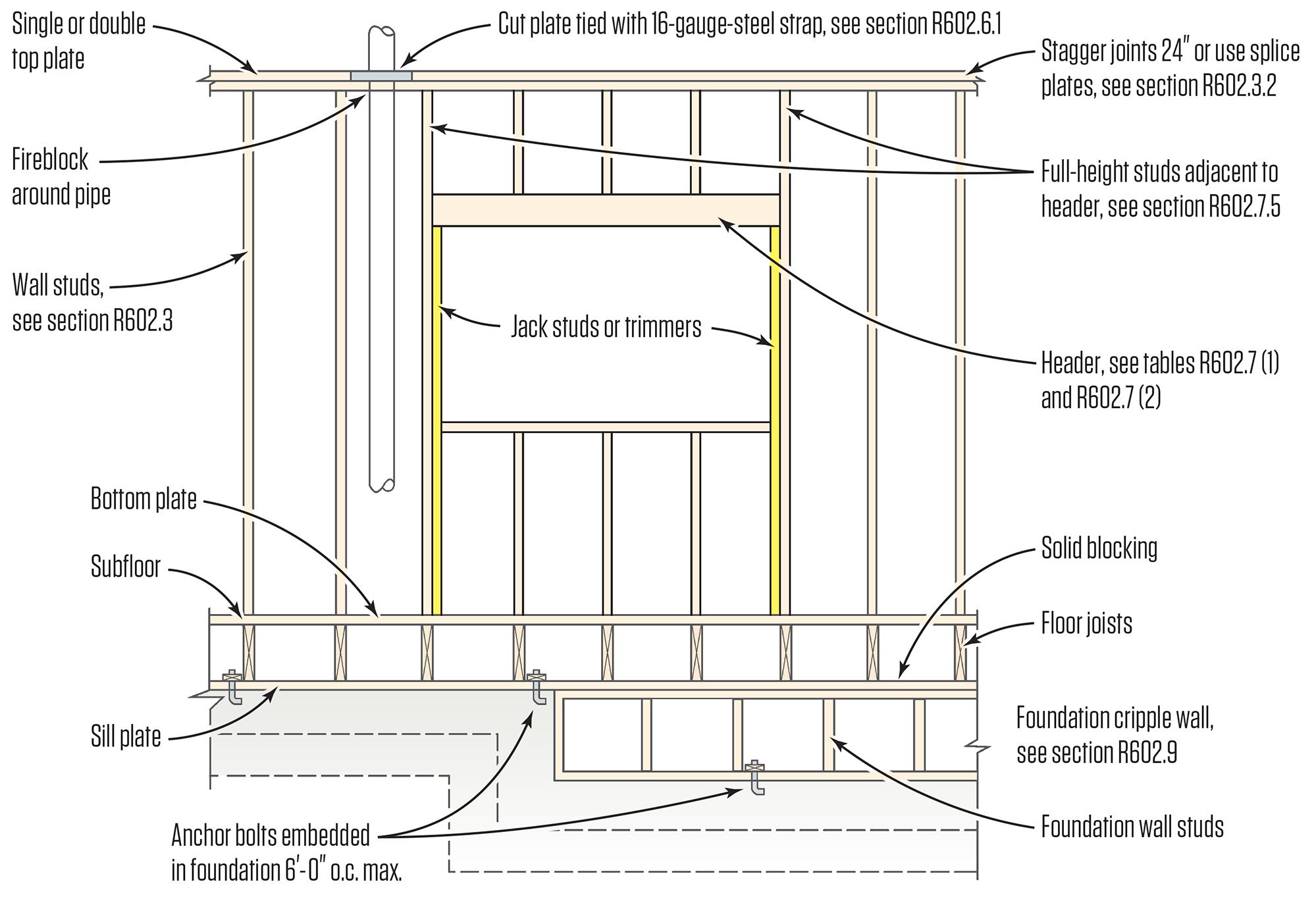 electrical plan tools