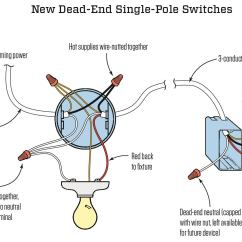 1 Way Switch Wiring Diagram Uk 2006 Gmc Sierra Bose Radio Neutral Necessity Three Switches Jlc Online