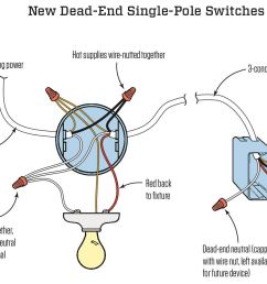 dead end single pole switches jlc online electrical electrical codes [ 1488 x 1003 Pixel ]