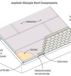 diagram of roofing [ 2574 x 2082 Pixel ]