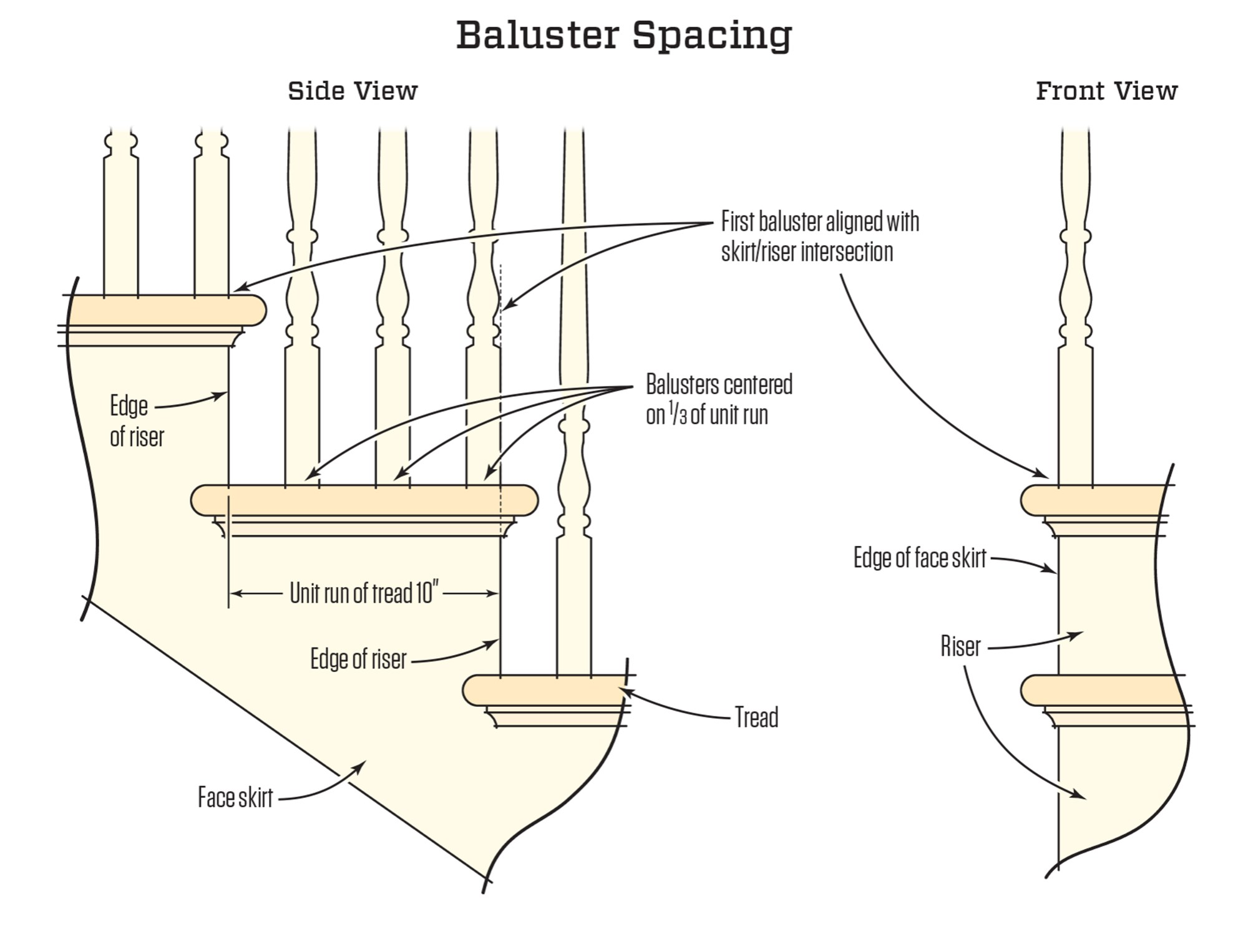 hight resolution of baluster layout