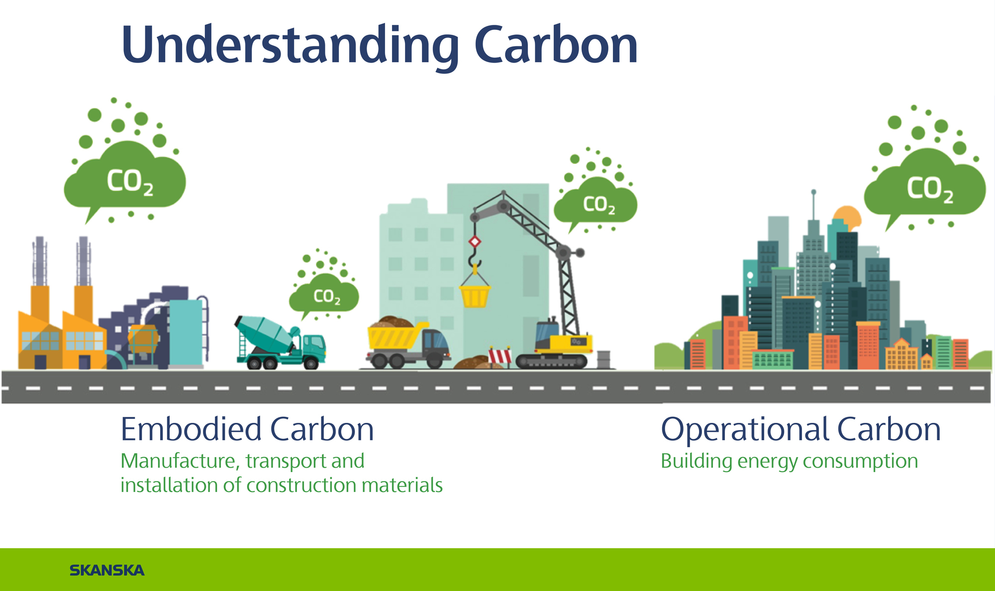 Carbon Leadership Forum Launches Calculator To Measure