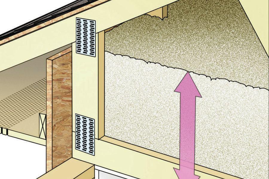 Installing Raised Heel Trusses  Builder Magazine