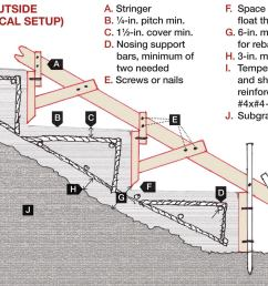 forming concrete steps [ 2000 x 1386 Pixel ]