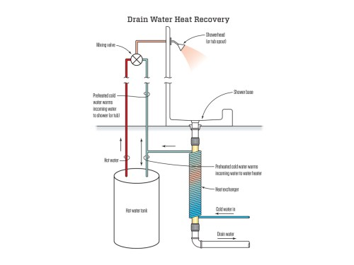 small resolution of wastewater heat recovery systems