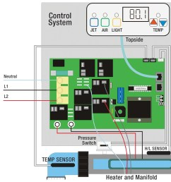 electronic control basics for hot tubs [ 1380 x 1350 Pixel ]