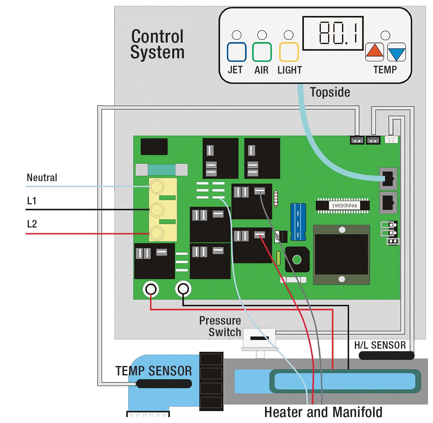 hight resolution of electronic control basics for hot tubs