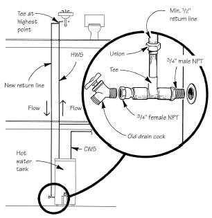 Water Heater With Recirculation Pump Diagram, Water, Free