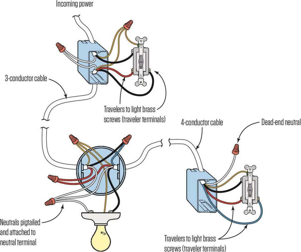 medium resolution of basic electrical wiring 3 way switch diagram