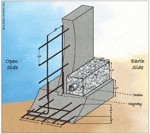 Cast In Place Retaining Walls Concrete Construction Magazine