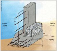 Cast-In-Place Retaining Walls| Concrete Construction ...