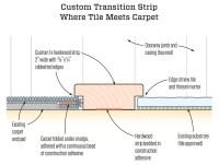 Transition Between Tile and Carpet | JLC Online | Tile ...