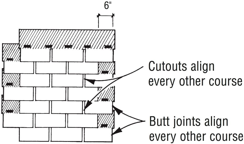 medium resolution of offsets for three tab shingles