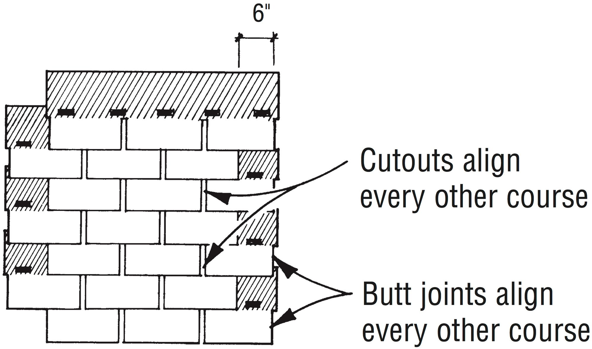 hight resolution of offsets for three tab shingles