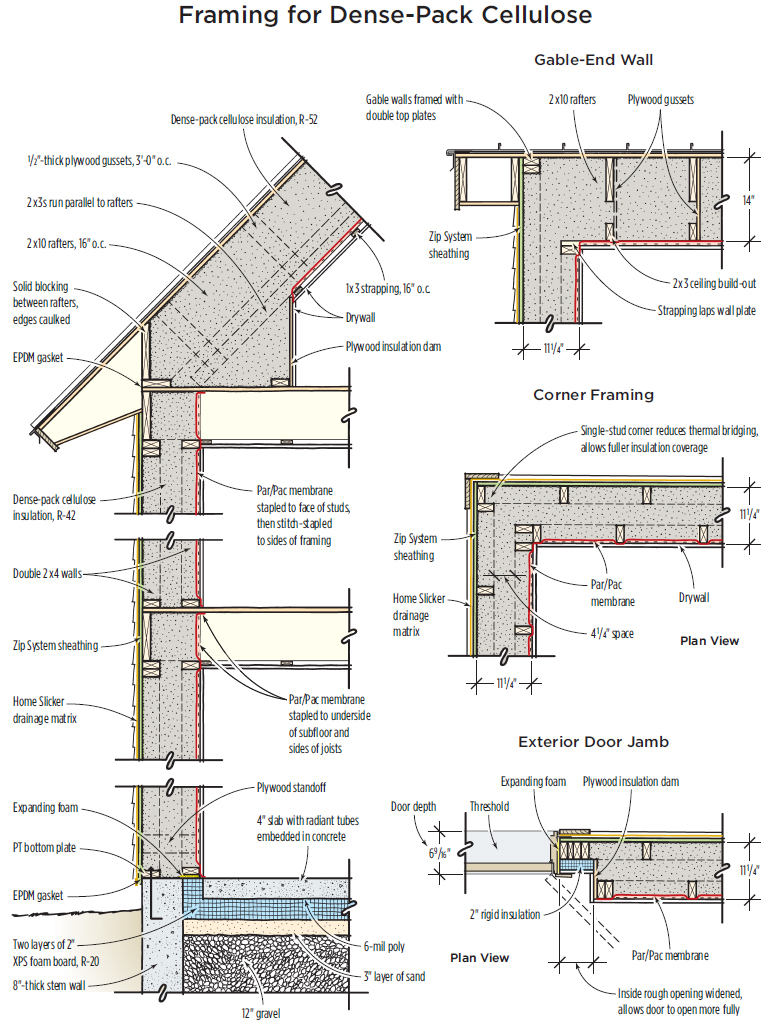 attic plumbing diagram poe cable wiring building a tight house | jlc online insulation, residential projects, walls, energy efficient