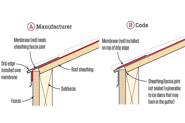 Drip Edge and IceBarrier Membrane  JLC Online  Roofing
