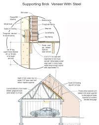 Supporting Brick Veneer On Wood Framing | JLC Online