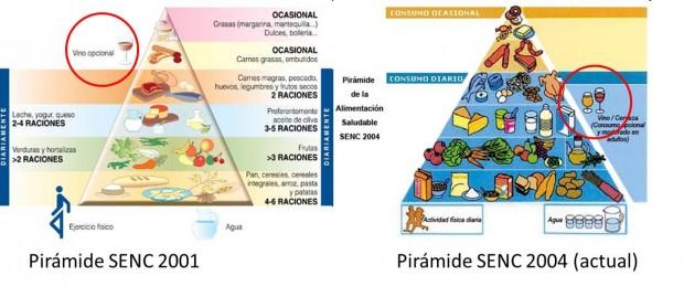 Pirámides SENC 2001-2004