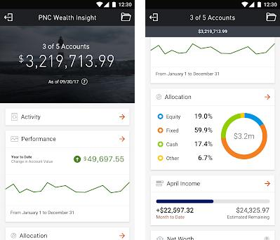PNC Wealth Insight® For Mobile 3 2 0 apk download for Android