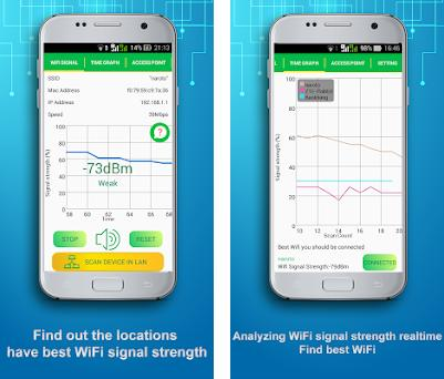 Wifi Analyzer 3 5 apk download for Android • networktool