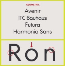 Geometric Sans Serifs