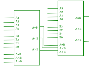 Logic Diagram Of 2 Bit Comparator | Online Wiring Diagram