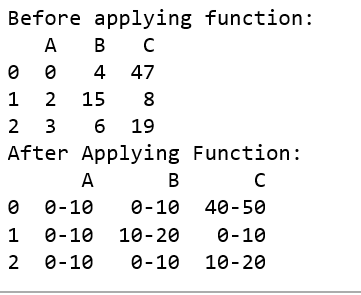 Apply function to every row in a Pandas DataFrame