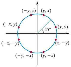 Circle octants
